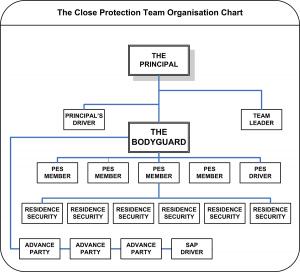 CP-Team