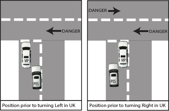 When turning left or right these are the positions you should adopt. You should be aware of vehicles coming up behind the Principal