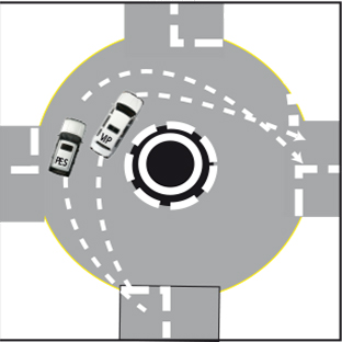 On large roundabouts the Escort vehicle will have to work hard providing cover . Firstly he will defend from the right as he enters the roundabout then immediately changing side to defend against others entering from the left then finally taking up the original position as the exit is taken